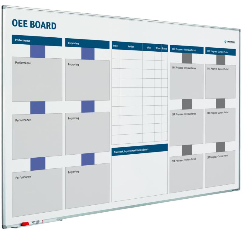 OEE Whiteboard - Overall Equipment Effectiveness