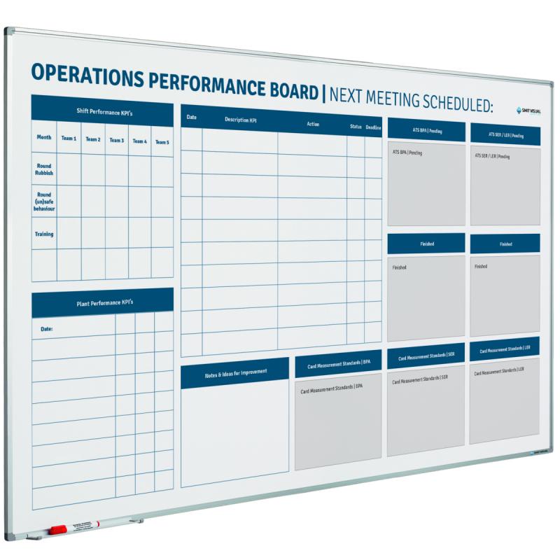 Operations Performance Board - Whiteboard Leistungsmanagement